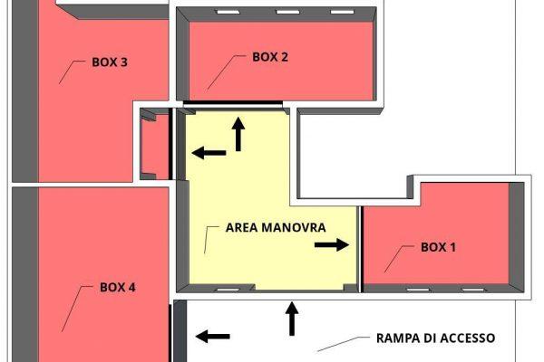 NUOVO BOX